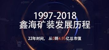 鑫海矿装20年发展历程